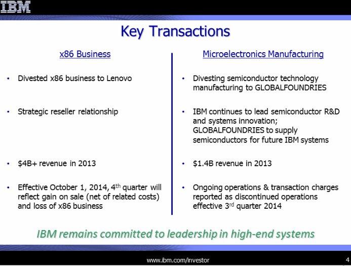 IBM earning call slide