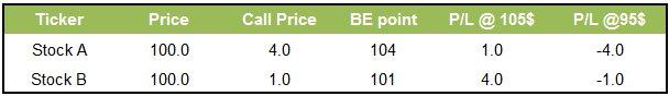 2 trade scenarios