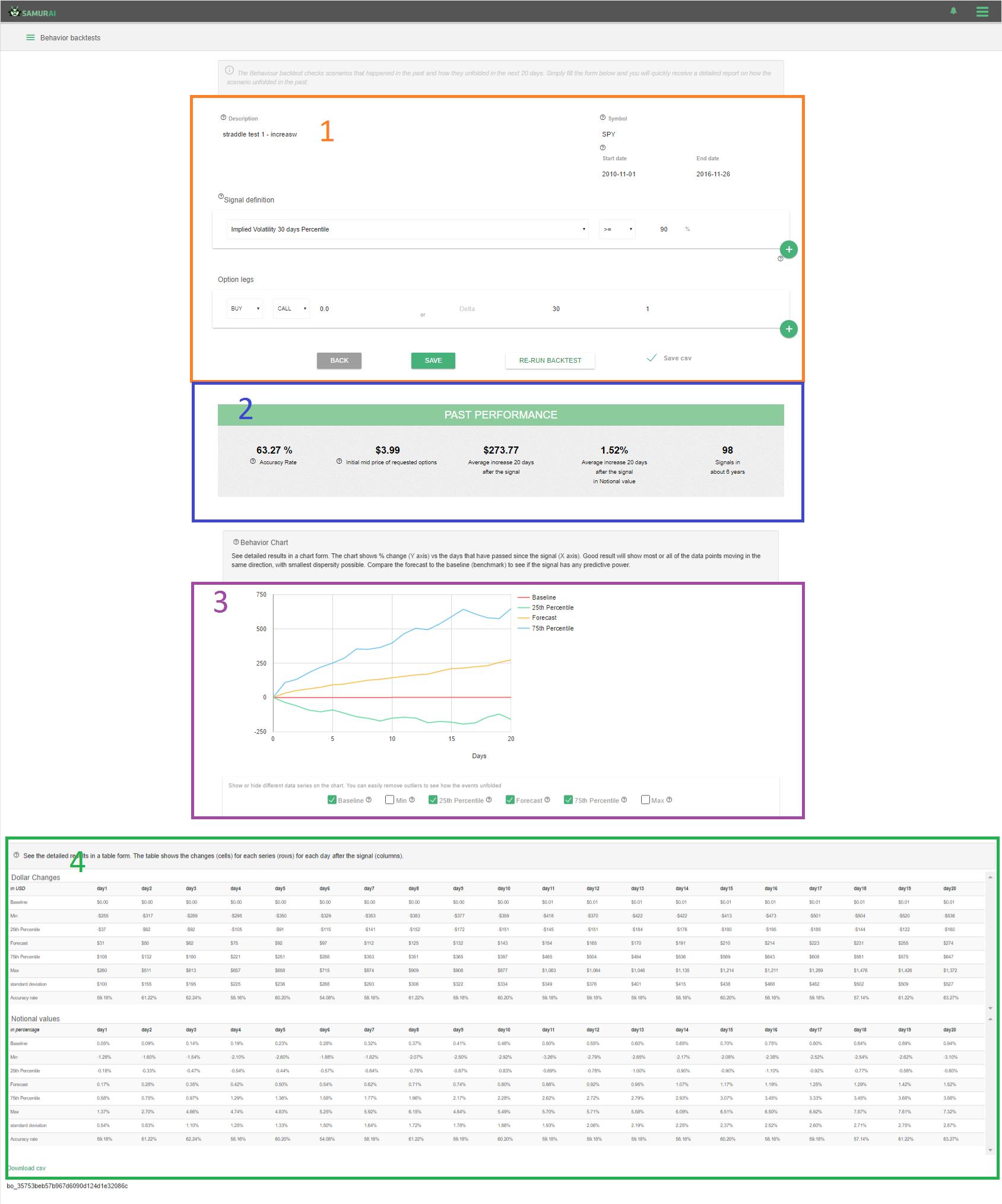 SamurAI Options backtester overview