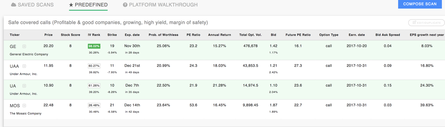 Scan from dashboard - Safe covered calls results