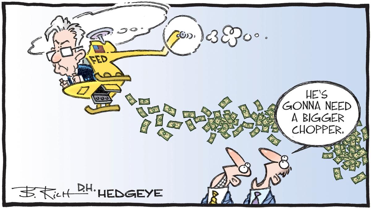Fed Chopper