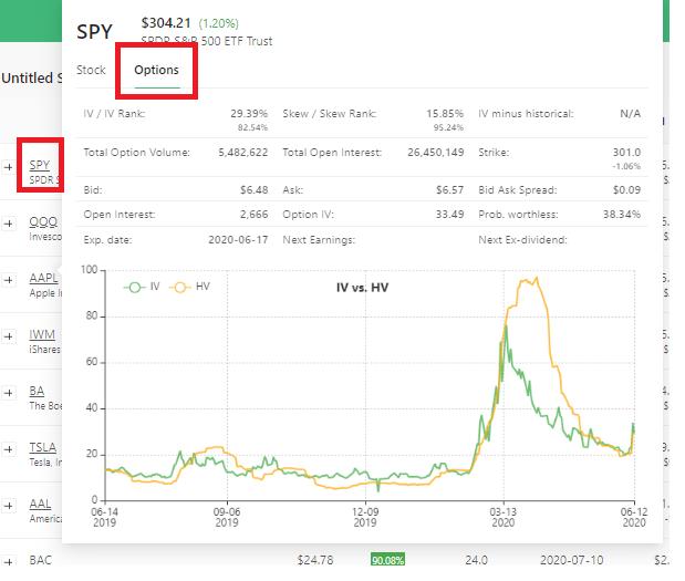 IV - RV Yearly Chart