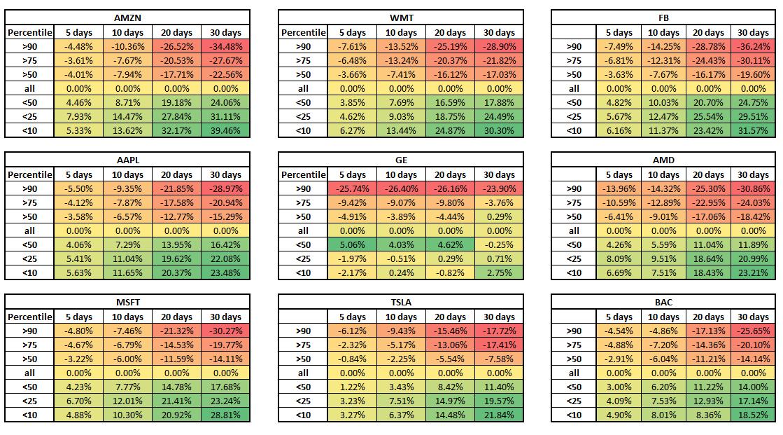 Stocks IV backtest