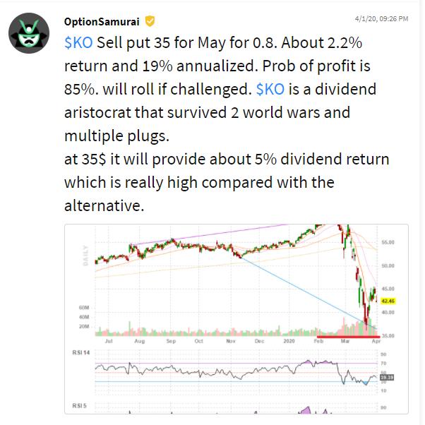 KO Trade on Stocktwits